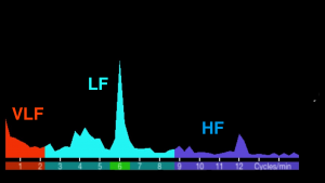 main_app_about_coherence_vlf_lf_hf_spectrum-bands